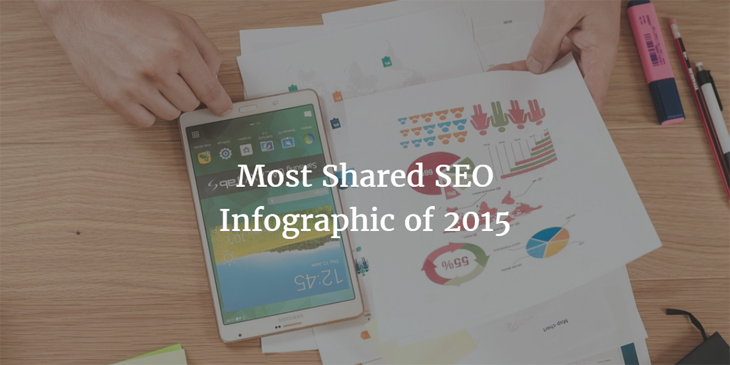 popular seo infographics of 2015