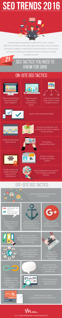 infographic seo trends 2016