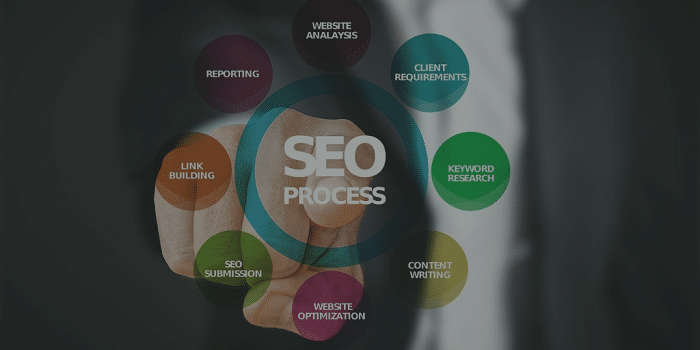 what is an seo company and how to choose the right seo company for your business